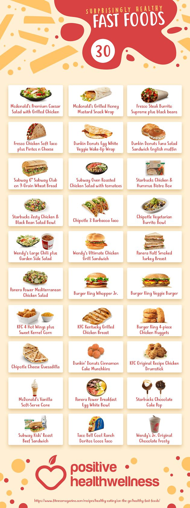 30 Surprisingly Healthy Fast Foods