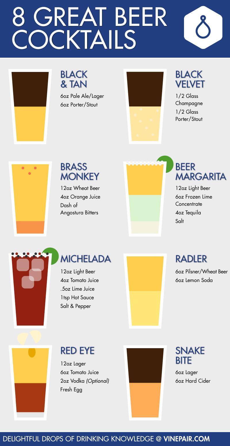 8 Great Beer Coctails