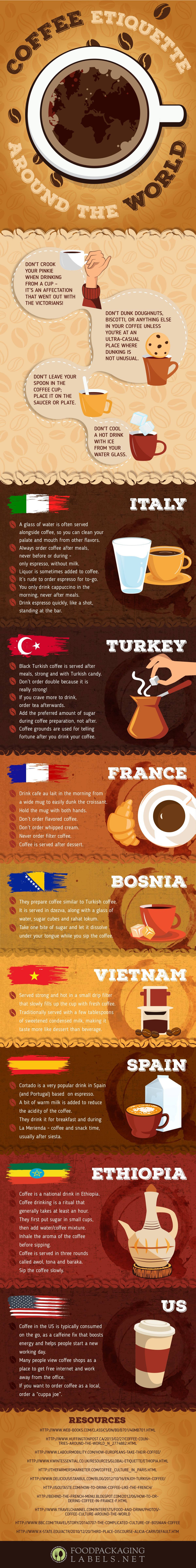 A Quick Guide to Coffee Etiquette Around the World