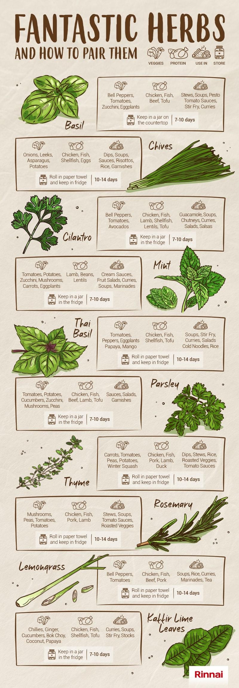 Fantastic Herbs Pairing