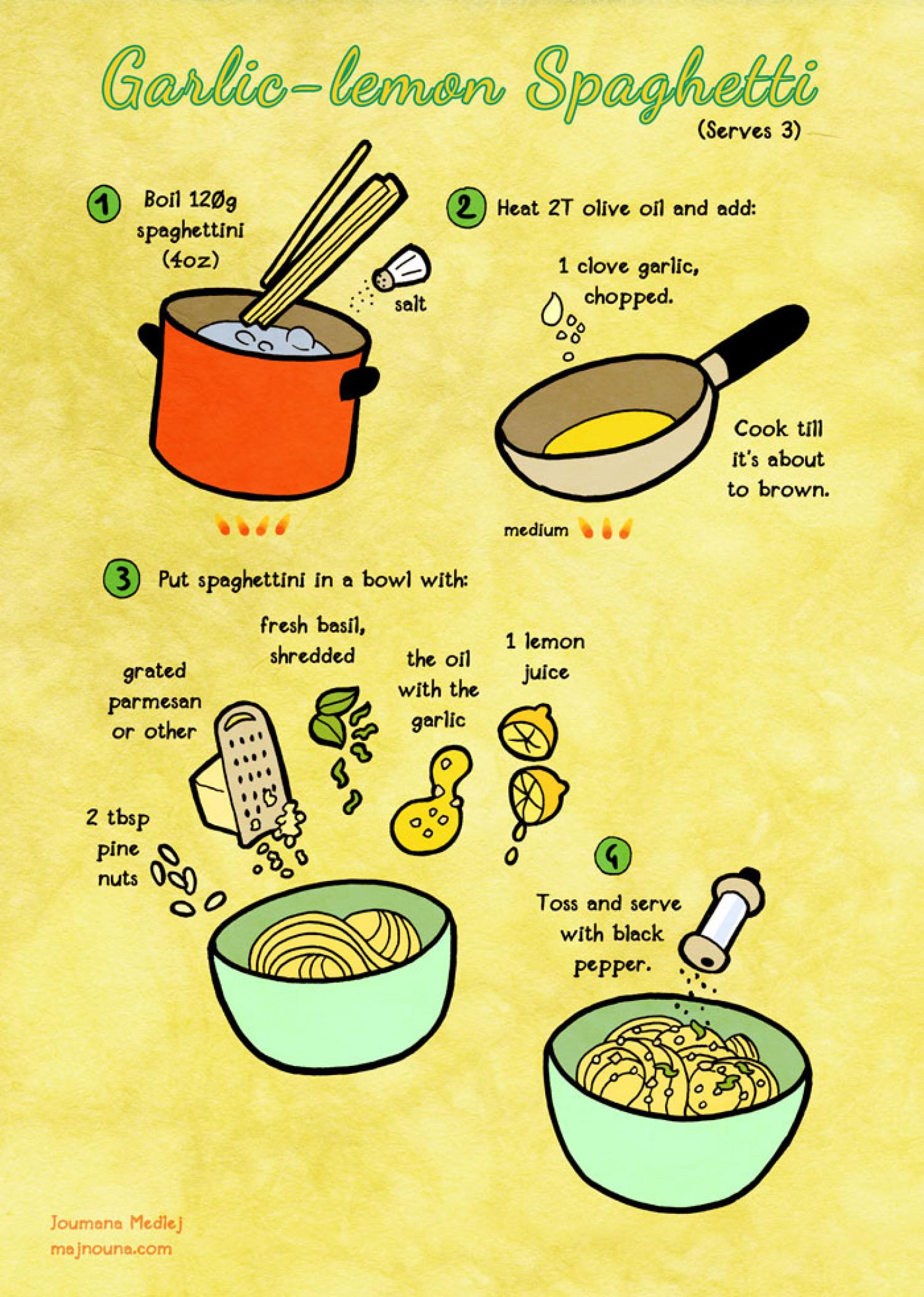 Garlic Lemon Spaghetti