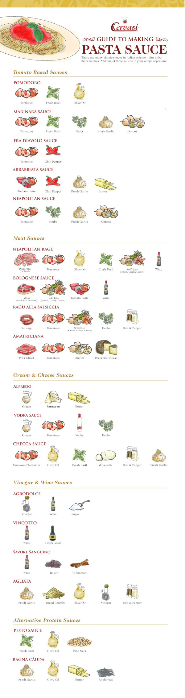 Guide to Making Pasta Sauce