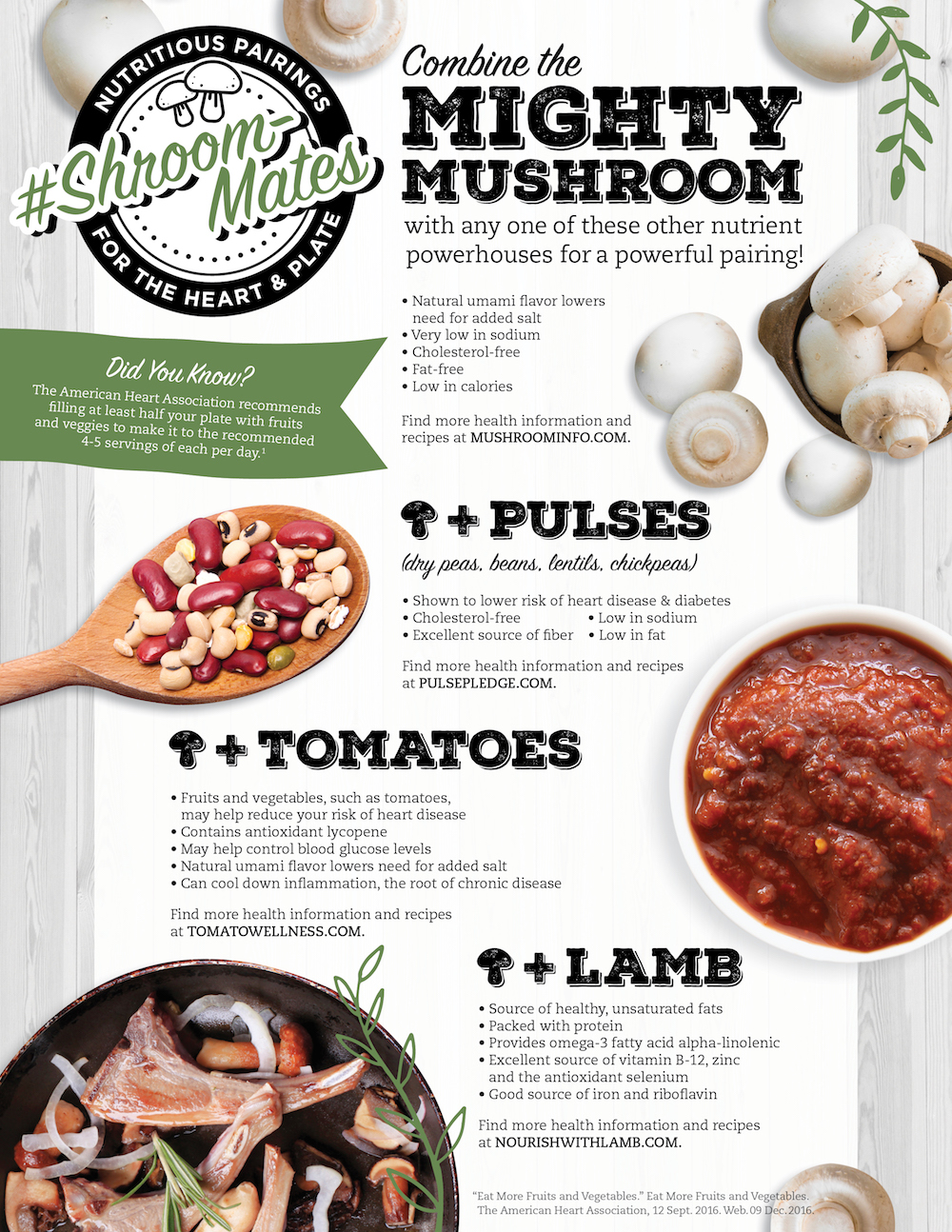 Nutritious Ingredients that Pair Perfectly with Mushrooms