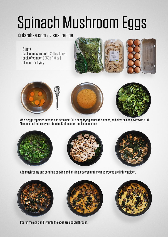 Spinach Mushroom Eggs