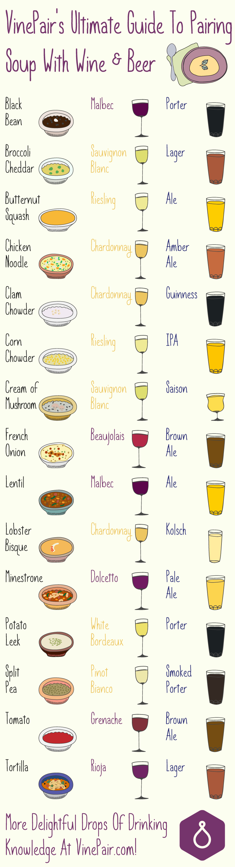 The Ultimate Guide to Pairing Soup With Wine & Beer