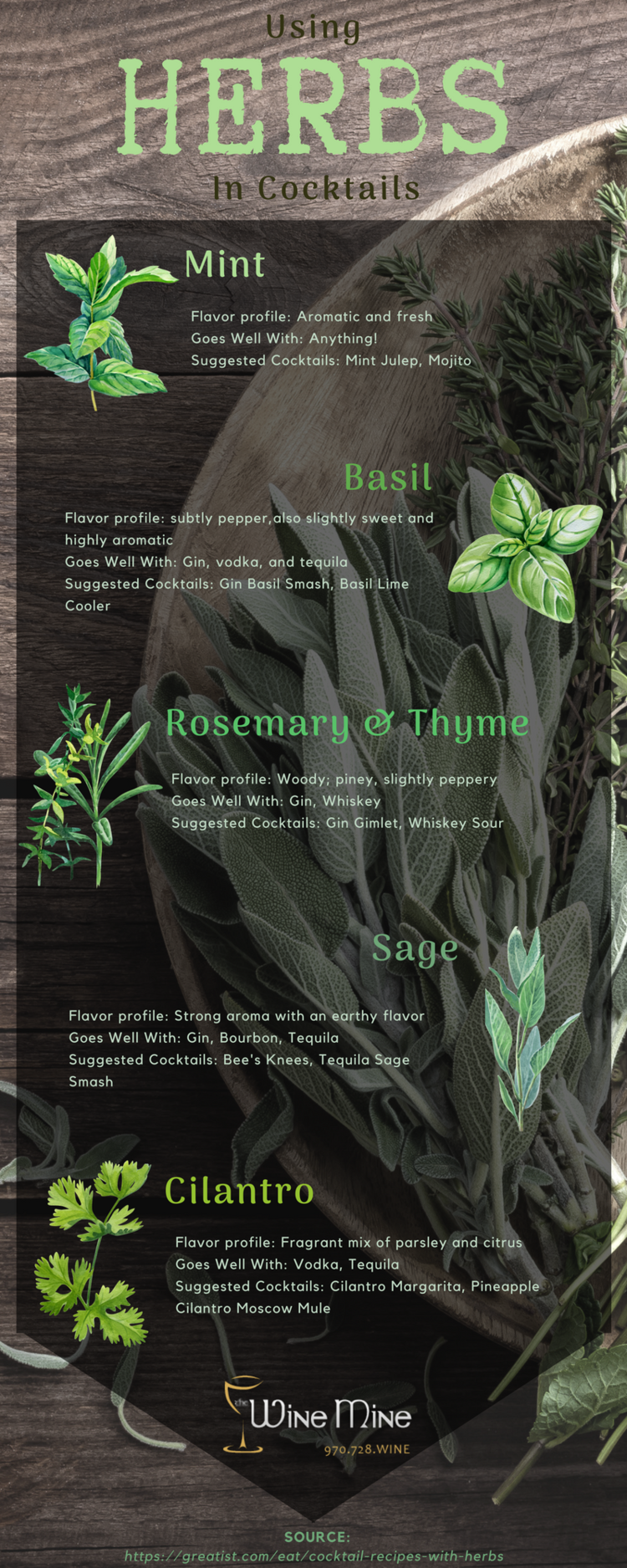 Using Herbs in Coctails