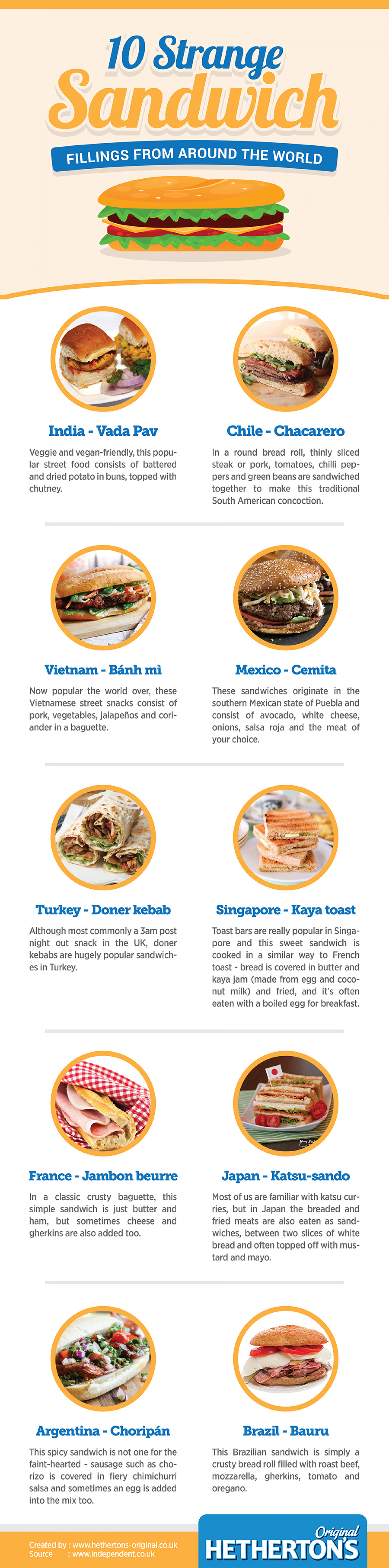 10 Strange Sandwich Fillings From Around the World