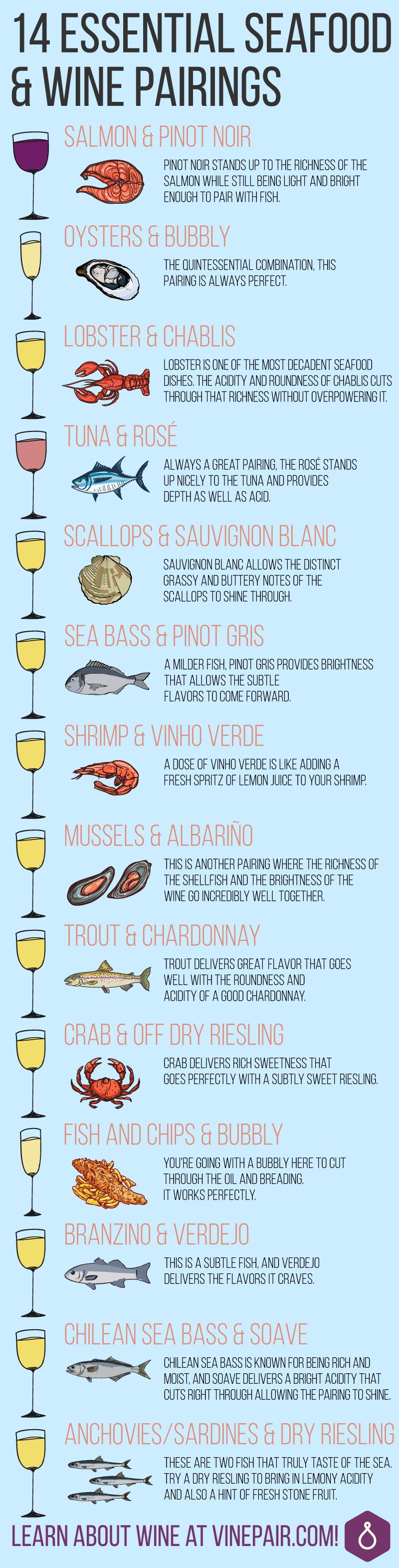 14 Seafood &  Wine Pairings