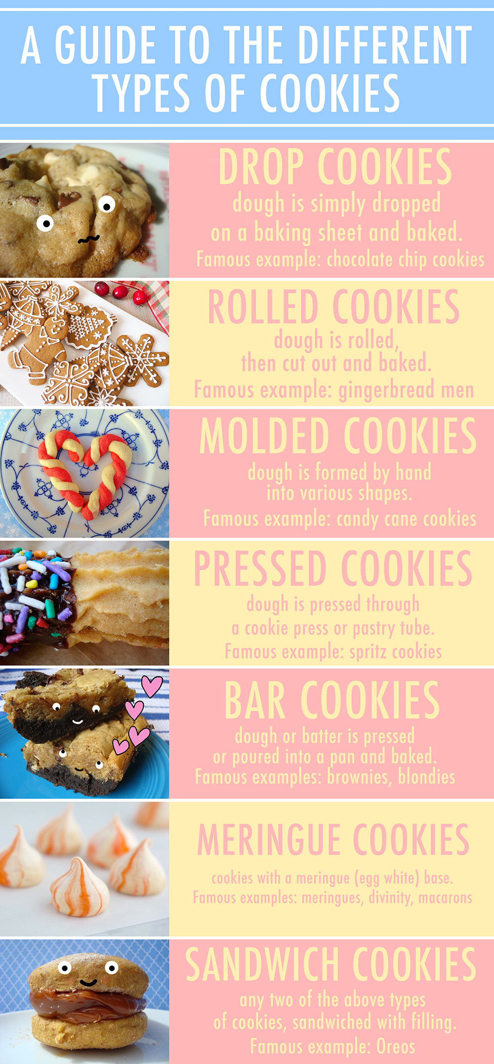 A Visual Guide to the Different Types of Cookies