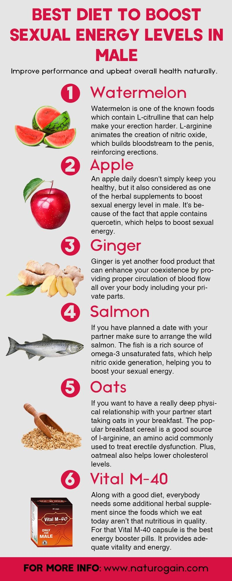 Best Diet to Boost Sexual Energy Levels in Male