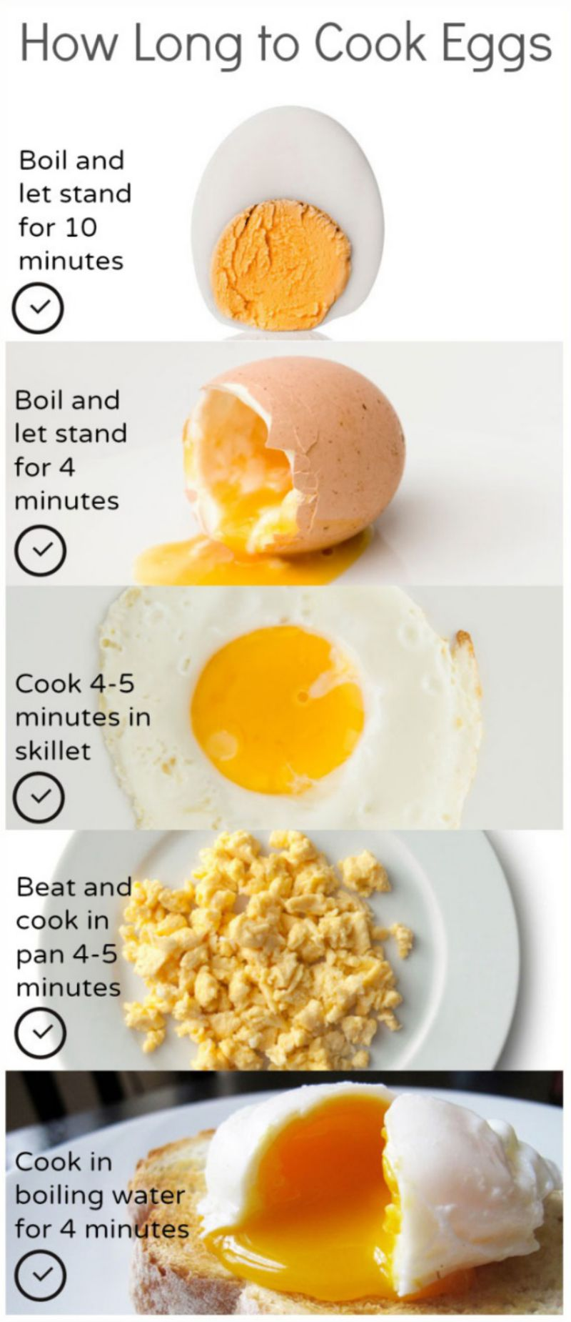 How Long to Cook Your Eggs