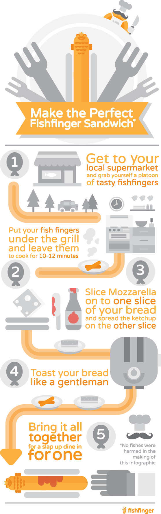 How to Make the Perfect Fishfinger Sandwich