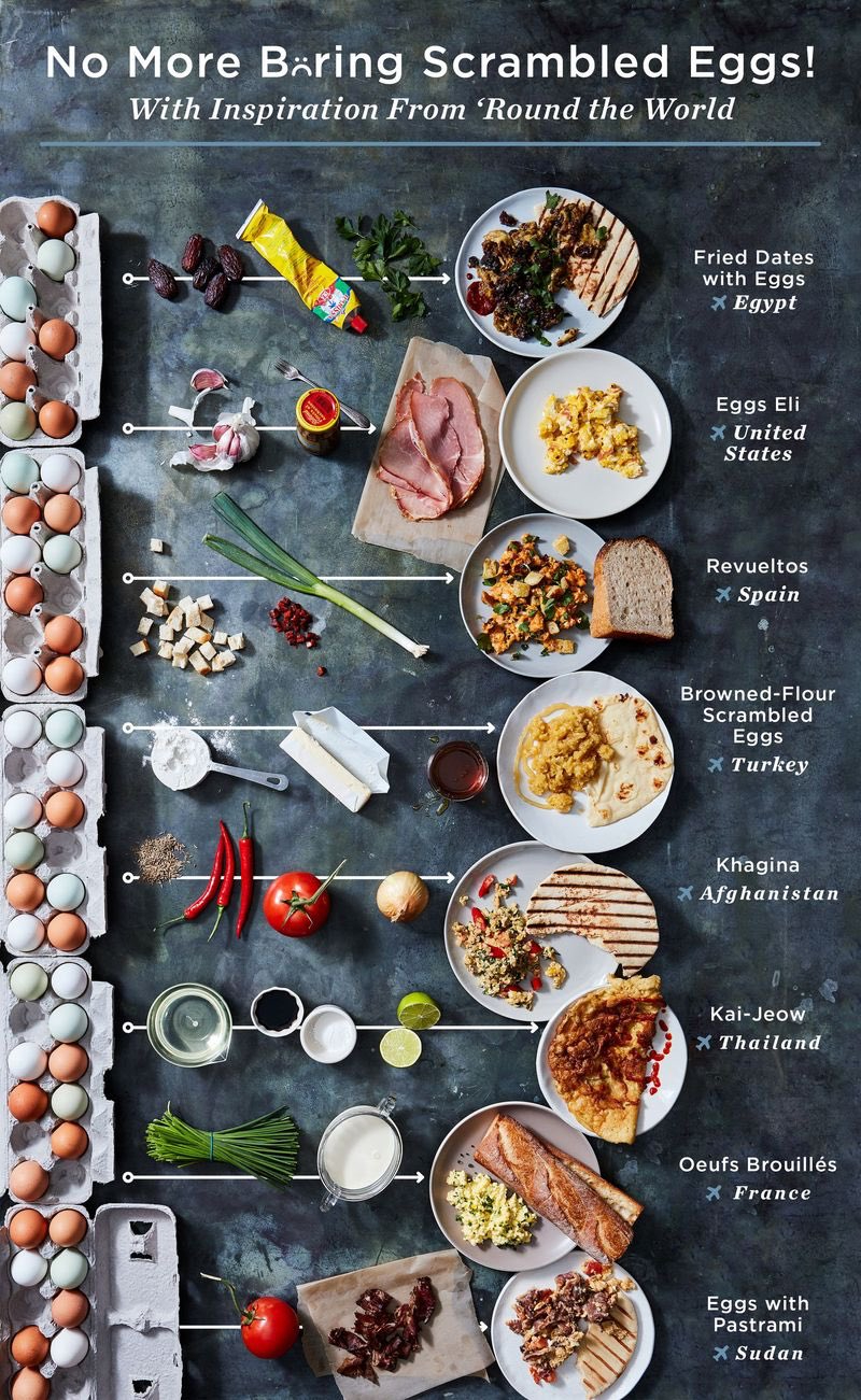Scrambled Egg Recipes From Around the World