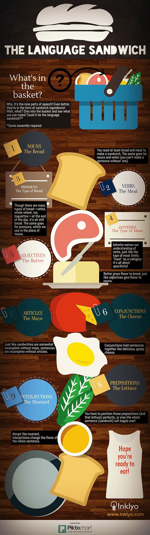 The Language Sandwich