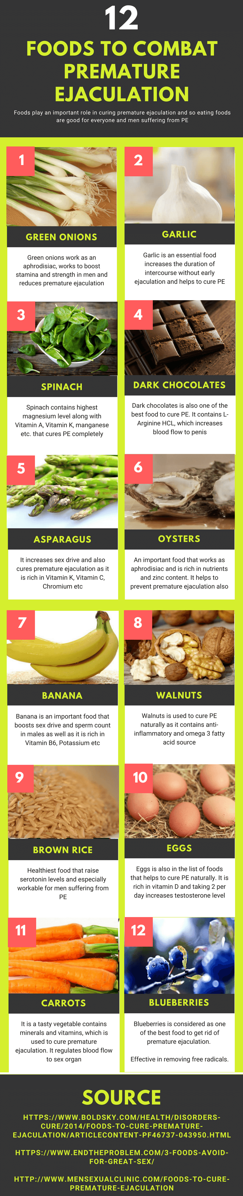 Top 12 Foods to Overcome Premature Ejaculation Naturally